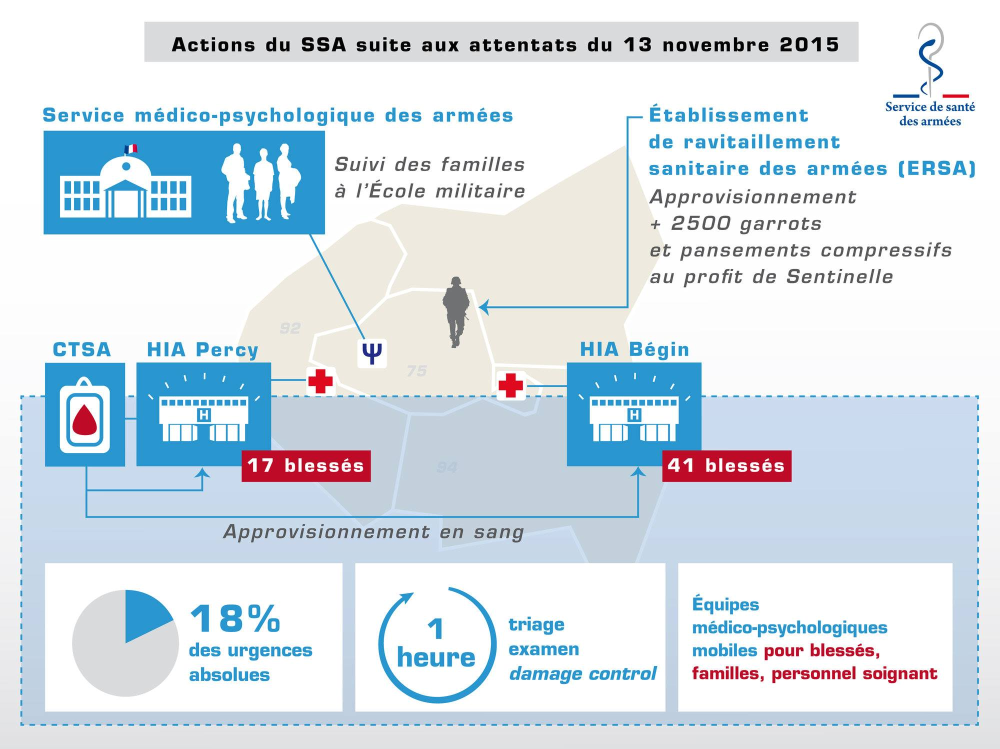 2015_11_action_ssa_attentats_novembre